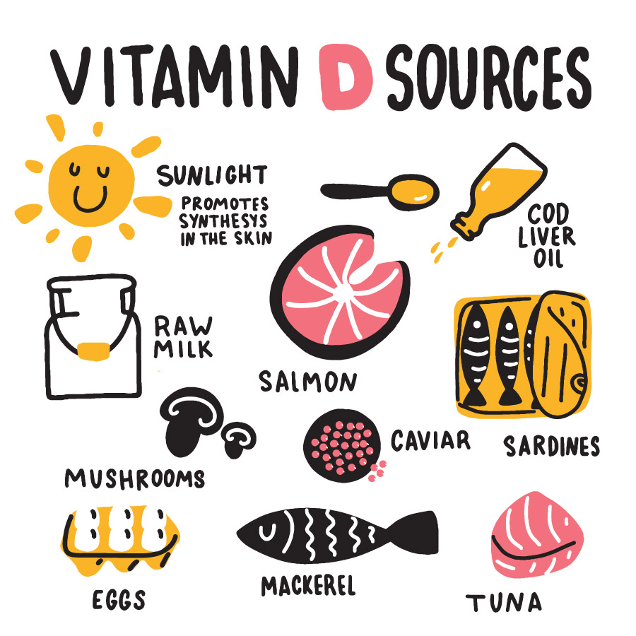Sources of Vitamin D Infographic